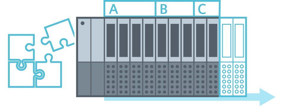 Зниження трудовитрат на проектування завдяки управлінню конфігураціями