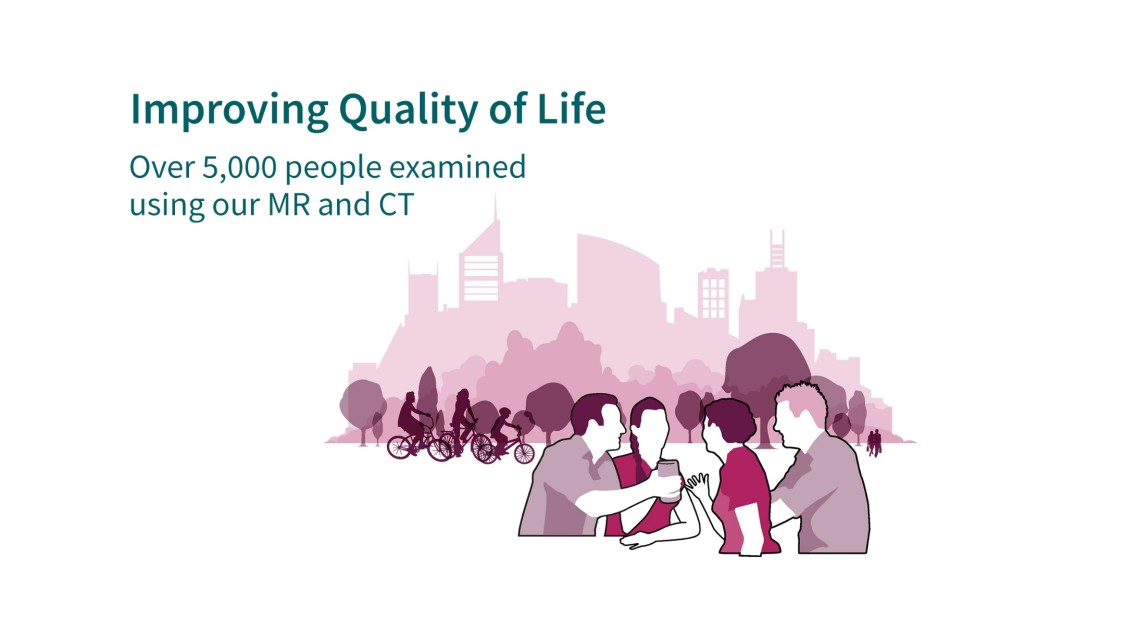 Improving quality of life