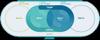 Digital twin in process industries