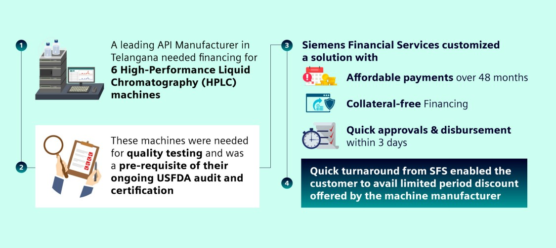 Finance for Telangana based API Manufacturer
