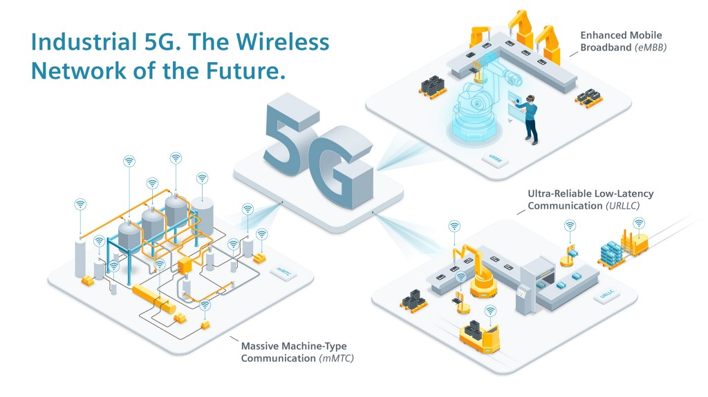 Infographic: Industrial 5G. The Wireless Network of the Future.