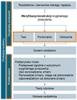 Podział odpowiedzialności pomiędzy producenta oryginalnego i prefabrykatora