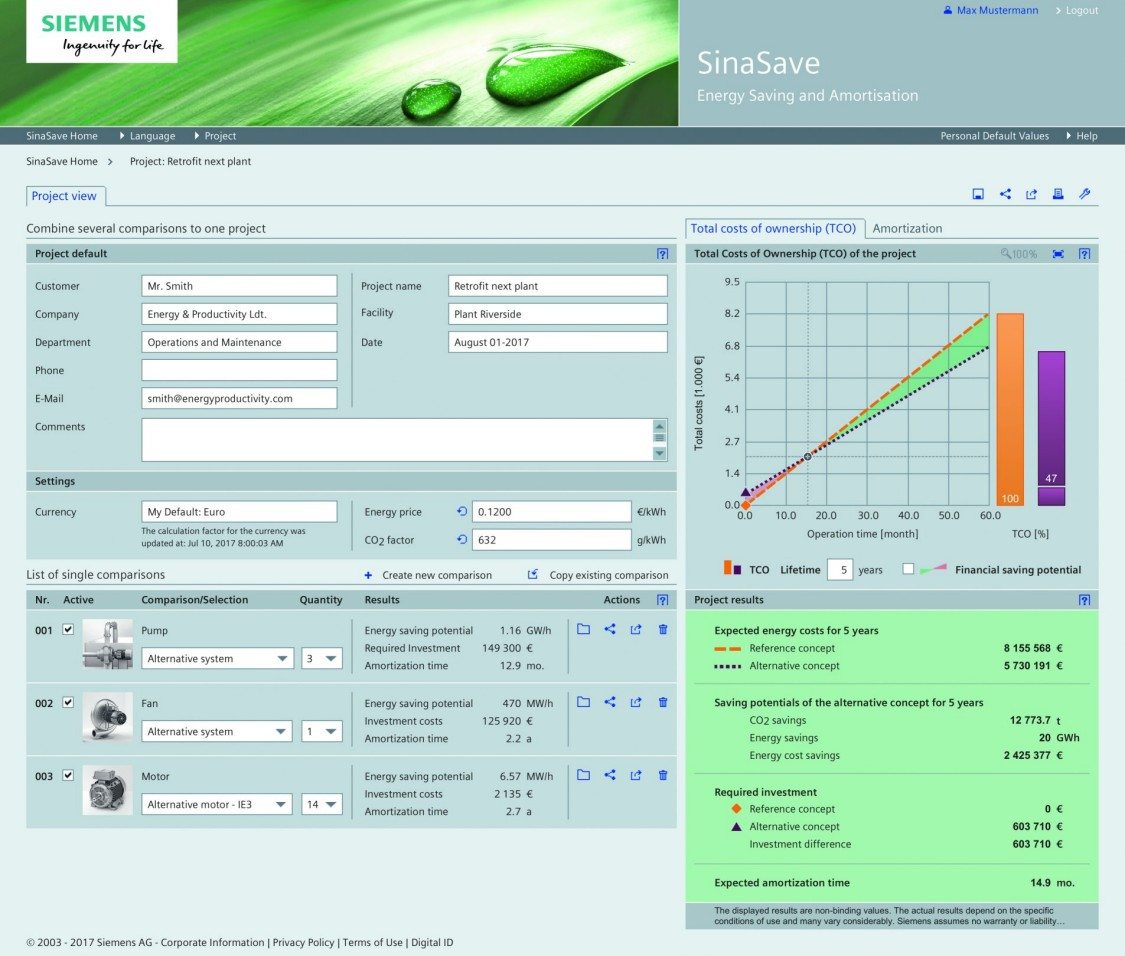 drives energy efficiency - sinasave project view