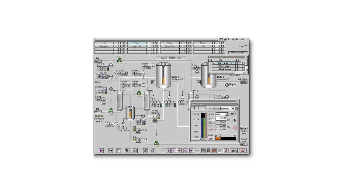 USA - SIMATIC PCS 7 Add-Ons