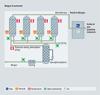 Biogas treatment process diagram - Siemens USA