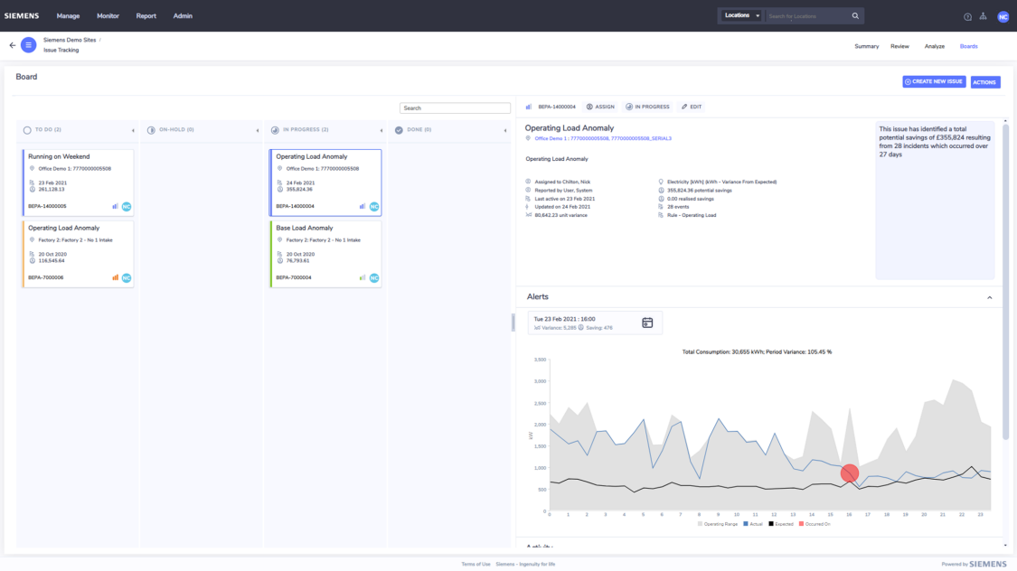 Awarely issue tracking dashboard