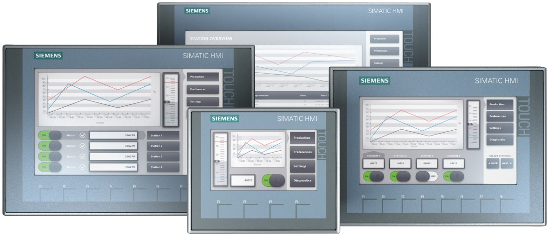 SIMATIC HMI Basic Panels