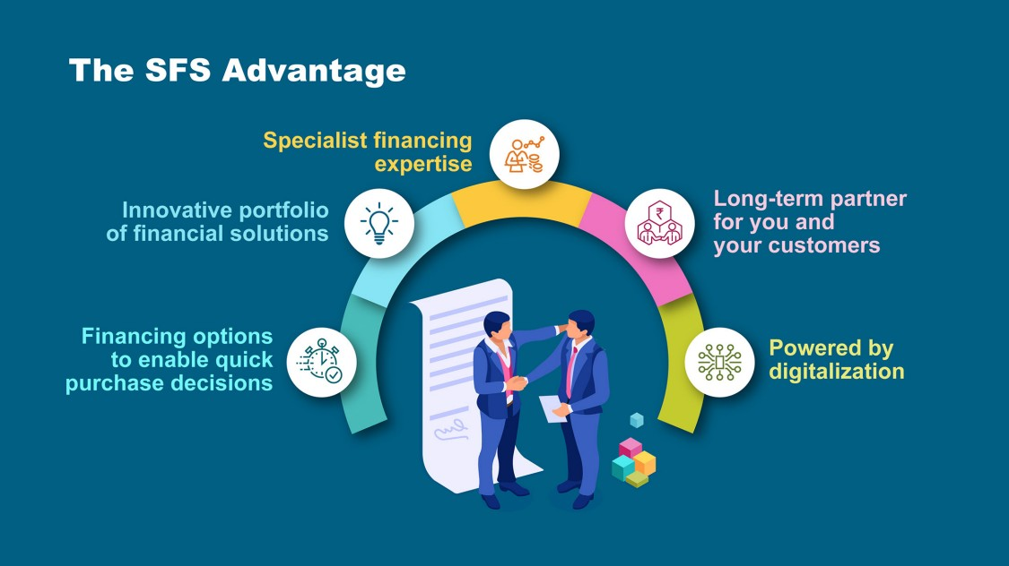 Benefits of partnering with Siemens Financial Services
