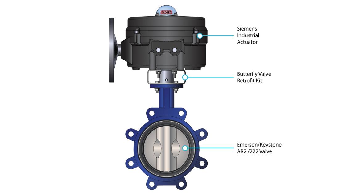 Schematic of a Siemens butterfly valve