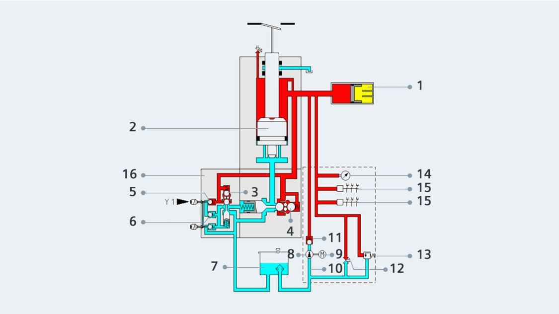 Circuit Breakers Transmission Products Siemens