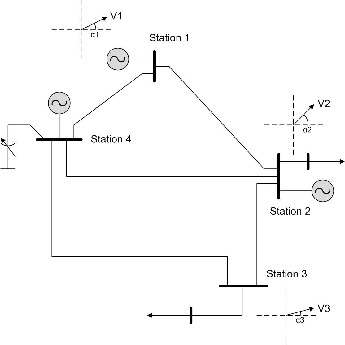 Phasor Measurement Unit (PMU) | General protection | Siemens
