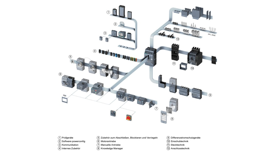 Zubehör für Kompaktleistungsschalter 3VA bis 1.250 A