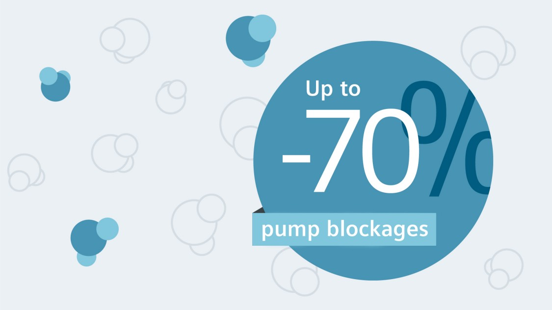 Up to -70% pump blockages