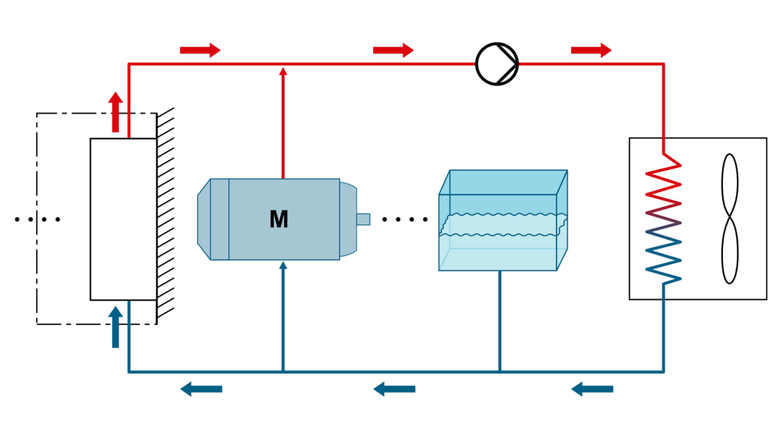 Illustration water cooling