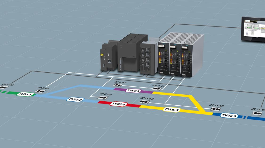 Konfiguracja ACM 250: inteligentna koncepcja produktu i systemu