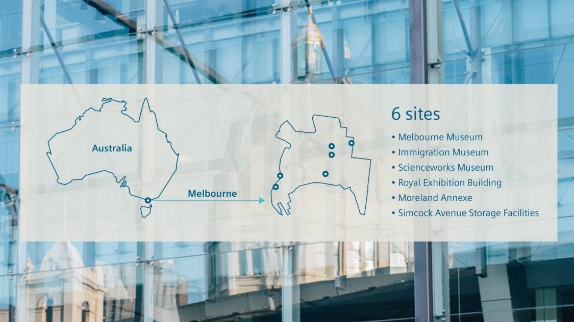 一张地图放置于维多利亚博物馆的一张照前,显示出澳大利亚以及维多利亚博物馆各场馆的位置