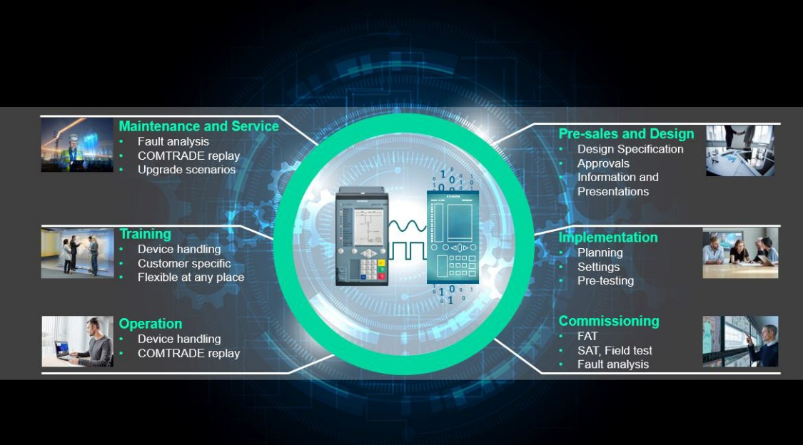 SIPROTEC DigitalTwin supports the entire lifecycle of your system