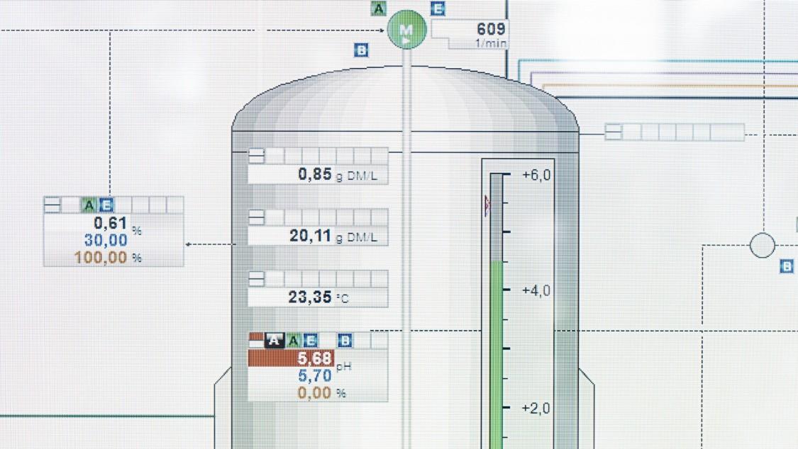 Der Fermentationsprozess wird in einem digitalen Zwilling aus Daten exakt abgebildet.