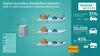 A Siemens és a Stromnetz Hamburg pilot projektet indít digitális fogyasztói elosztóhálózatra