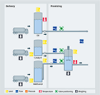 Biodiesel delivery and premix process diagram