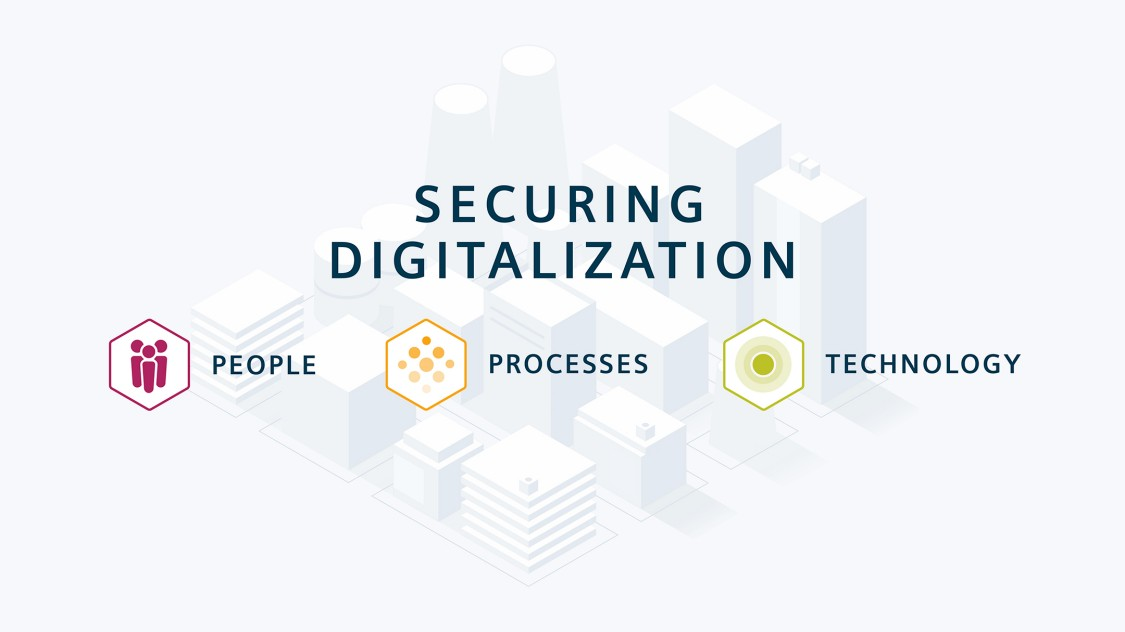 Securing Digitalization
