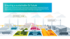 Ensuring a Sustainable Future infographic