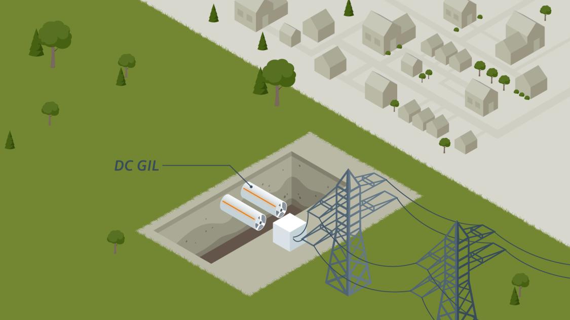 Передача постоянного тока