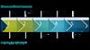 shopfloor cnc software - digital enterprise diagram
