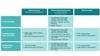 Scope of European Energy Performance of Buildings Directive (EPBD)