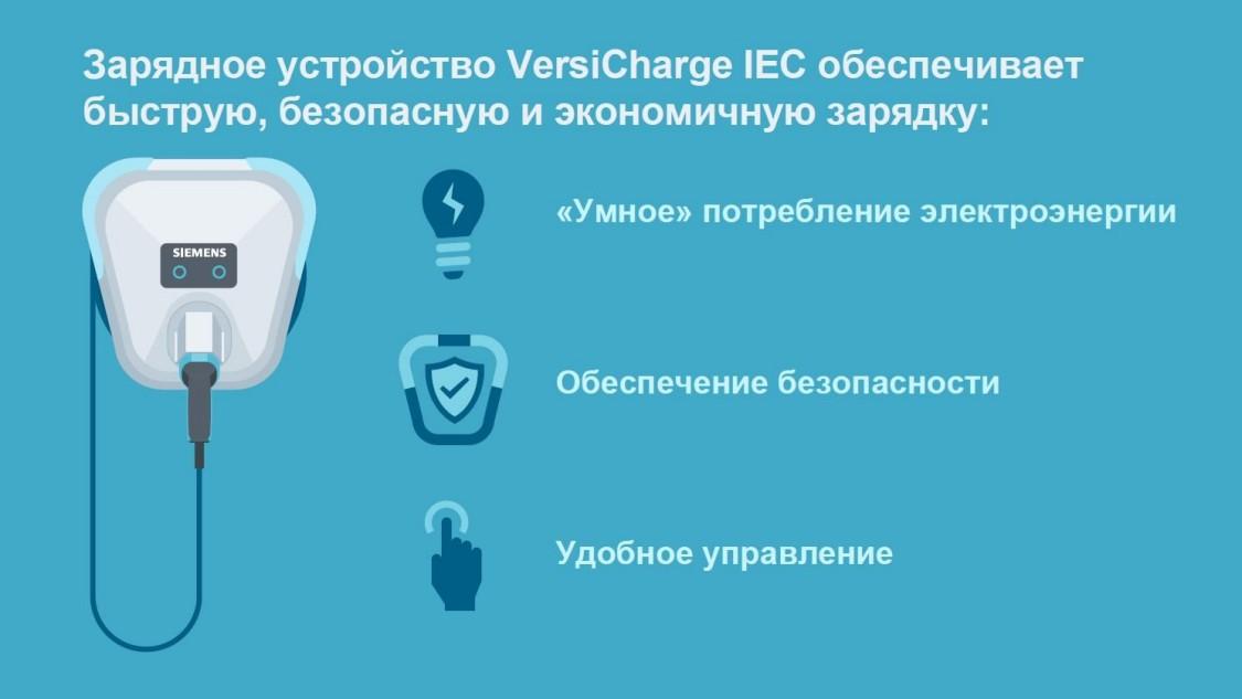 Зарядка с VersiCharge IEC