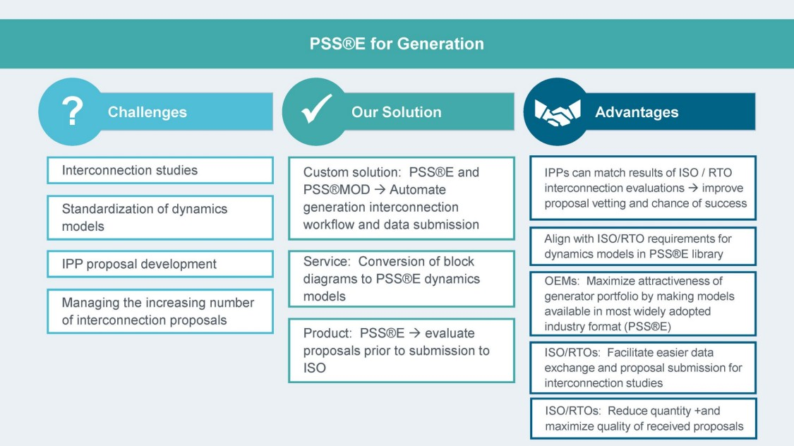 PSS®E for generation