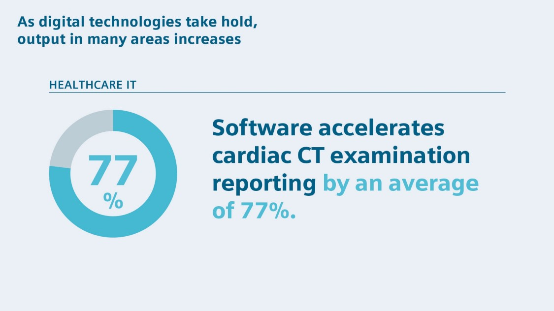 CT examination reporting