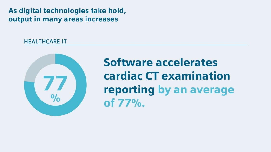 CT examination reporting