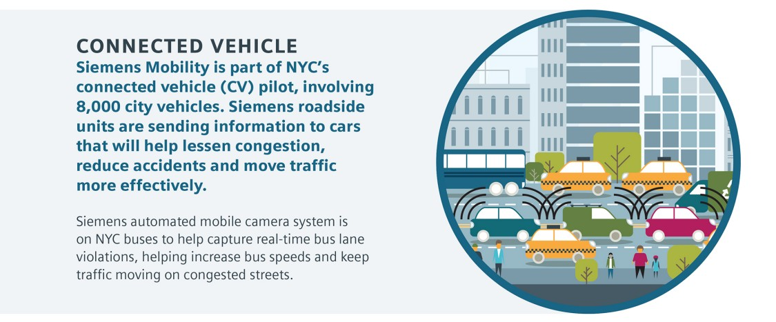 Mobility | Products & Services | Siemens