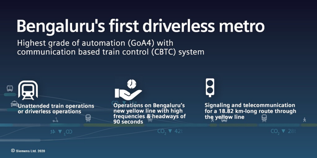 Bengaluru-Driverles-Metro.png