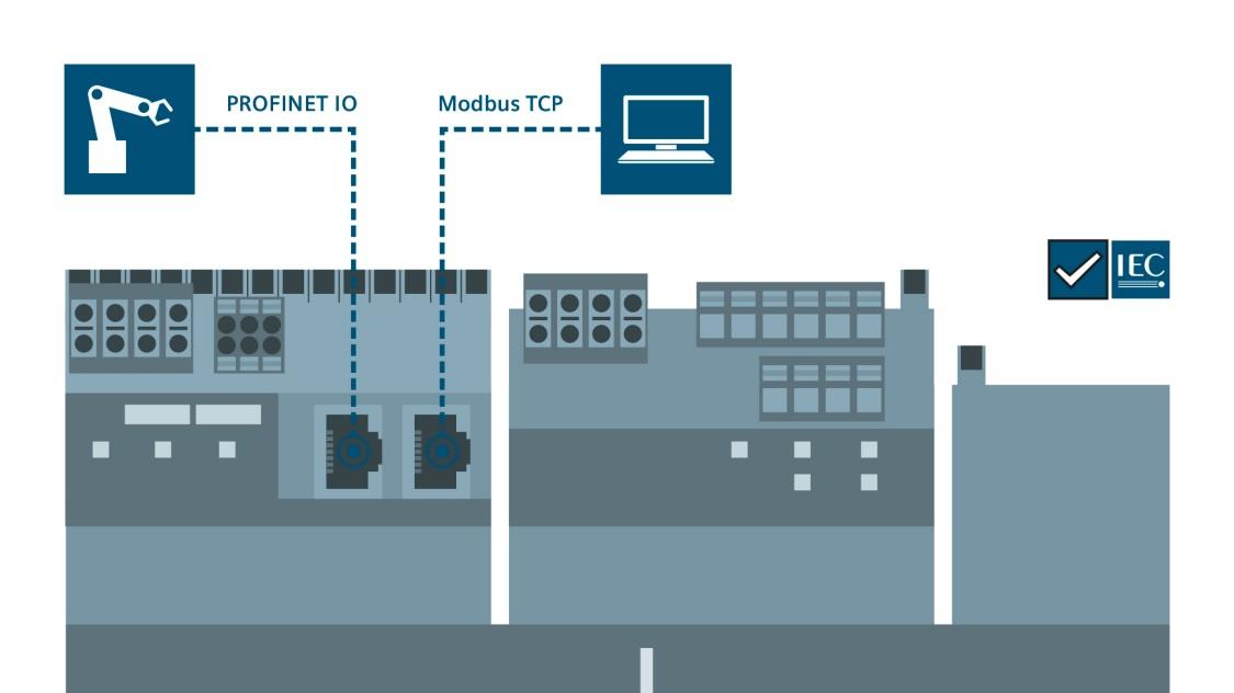 Schematische Darstellung der einfachen Funktionserweiterungen des offenen Leistungsschalters 3WA