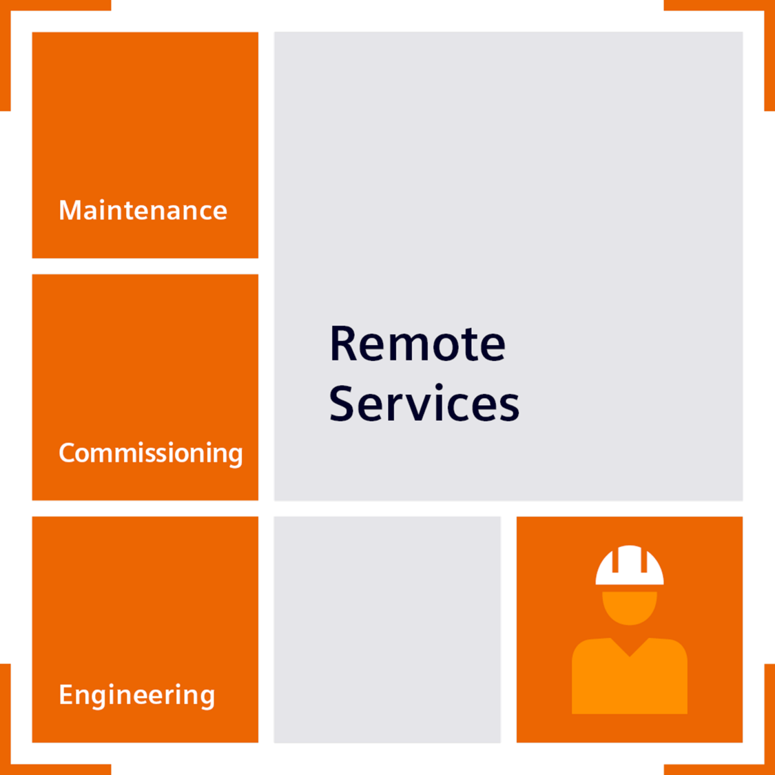 Product Logo for Remote Services from Siemens