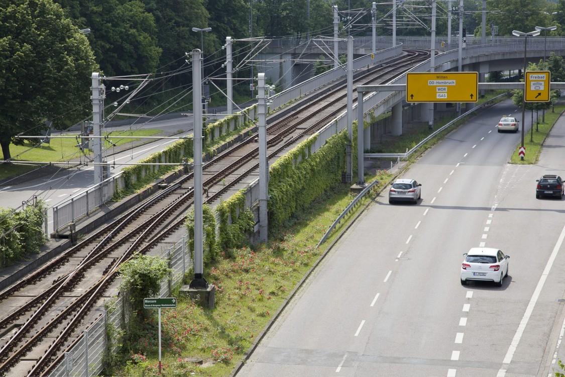 Region Ruhry