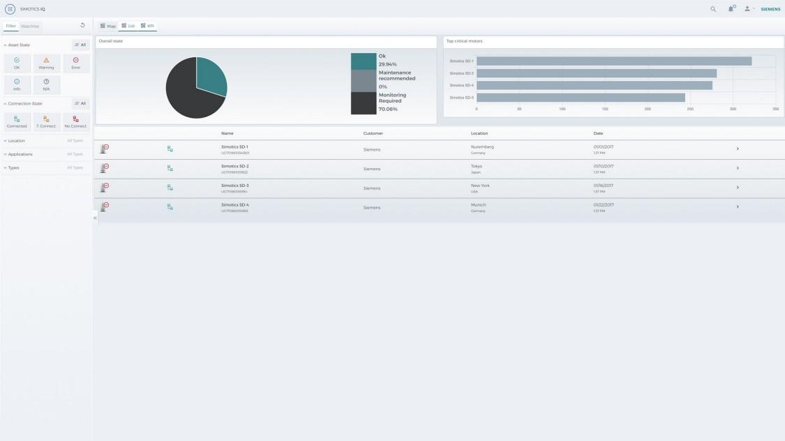 Снимок экрана обзора статуса приложения SIDRIVE IQ Fleet