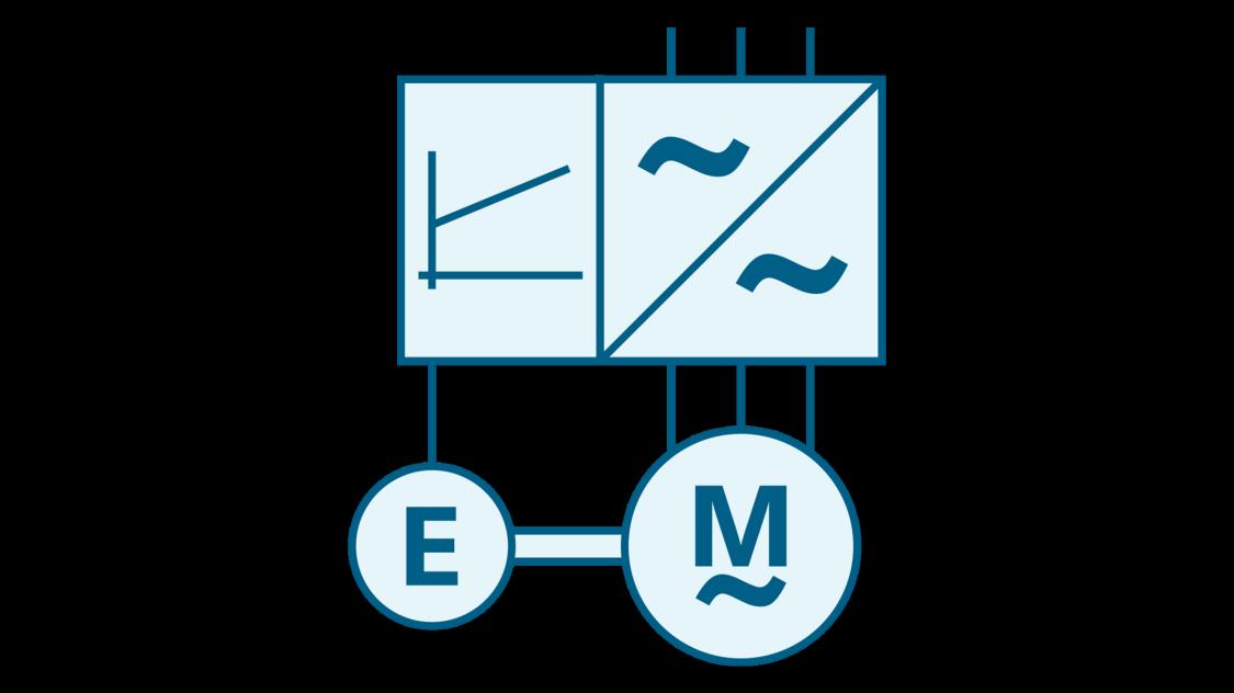 Basic Drive Functions regeln optimal den Motor