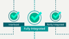 Das skalierbare Safety-Portfolio von Siemens ermöglicht die Umsetzung individueller Anforderungen