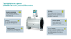 Sitrans F M mains powered flow meters