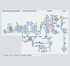 Bioethanol overview process diagram - Siemens USA