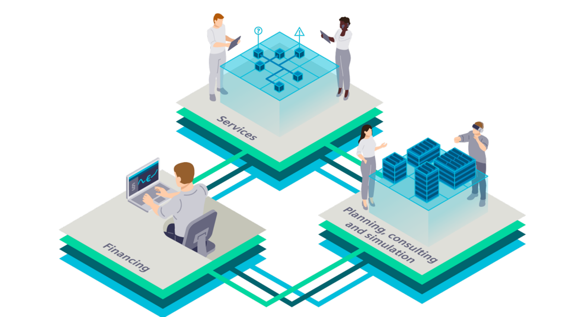 Siemens provides expert services for the entire lifecycle of a smart campus – from planning to implementation, operation, maintenance, and even financing.