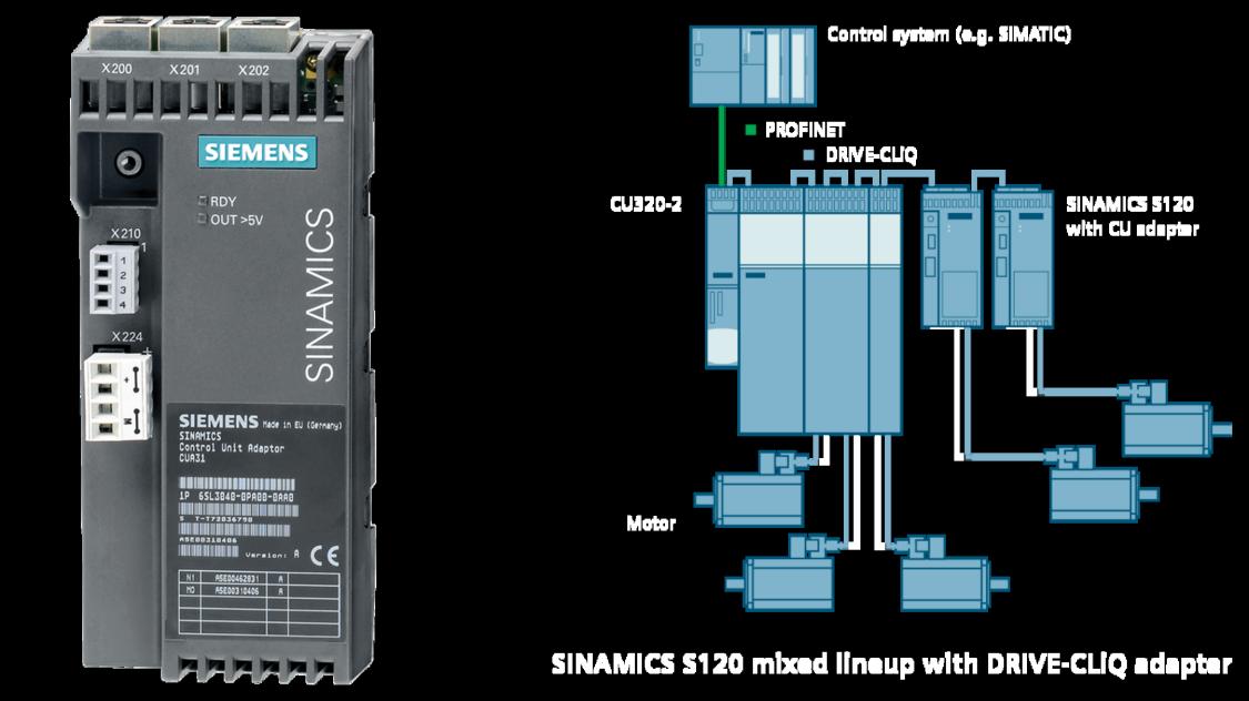 sinamics s120 single-axis mixed with CUA31/32