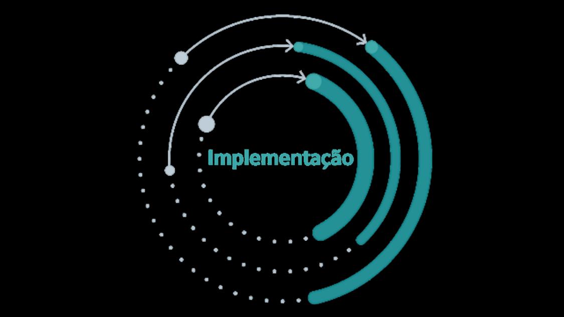 Implementation module fixes security gaps