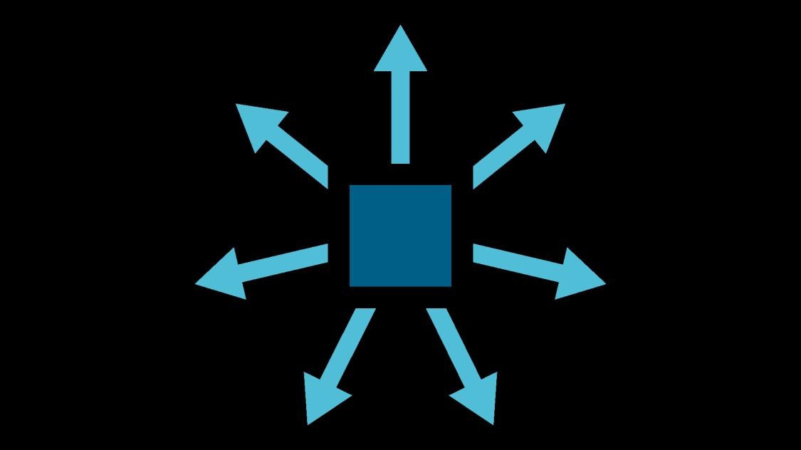 vector drives - diverse