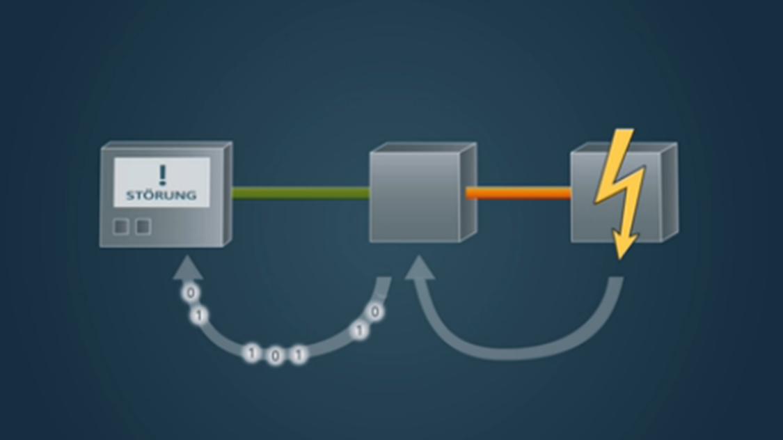 IO-Link benefit Rapid Diagnosis