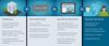 Unsere Cloud Applikation und Connect X300 Gateway ermöglichen die einfache Digitalisierung des Servicegeschäfts