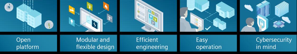 Desigo CC Key values: Open platform, Modular and flexible design, Efficient engineering, Easy operation, Cybersecurity in mind